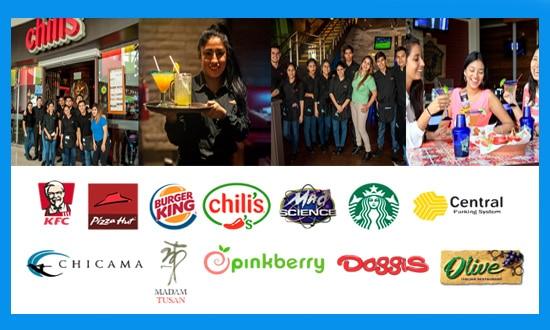 Delosi Tiene Nuevas Ofertas de Trabajo en Perú